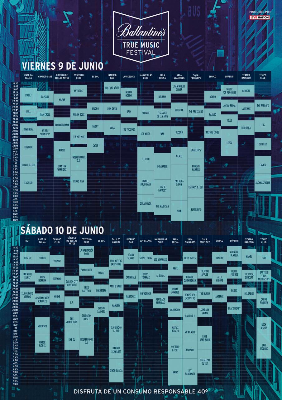 horarios_ballantinestruemusicfestival
